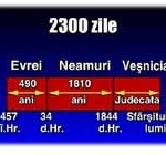 2300-zile